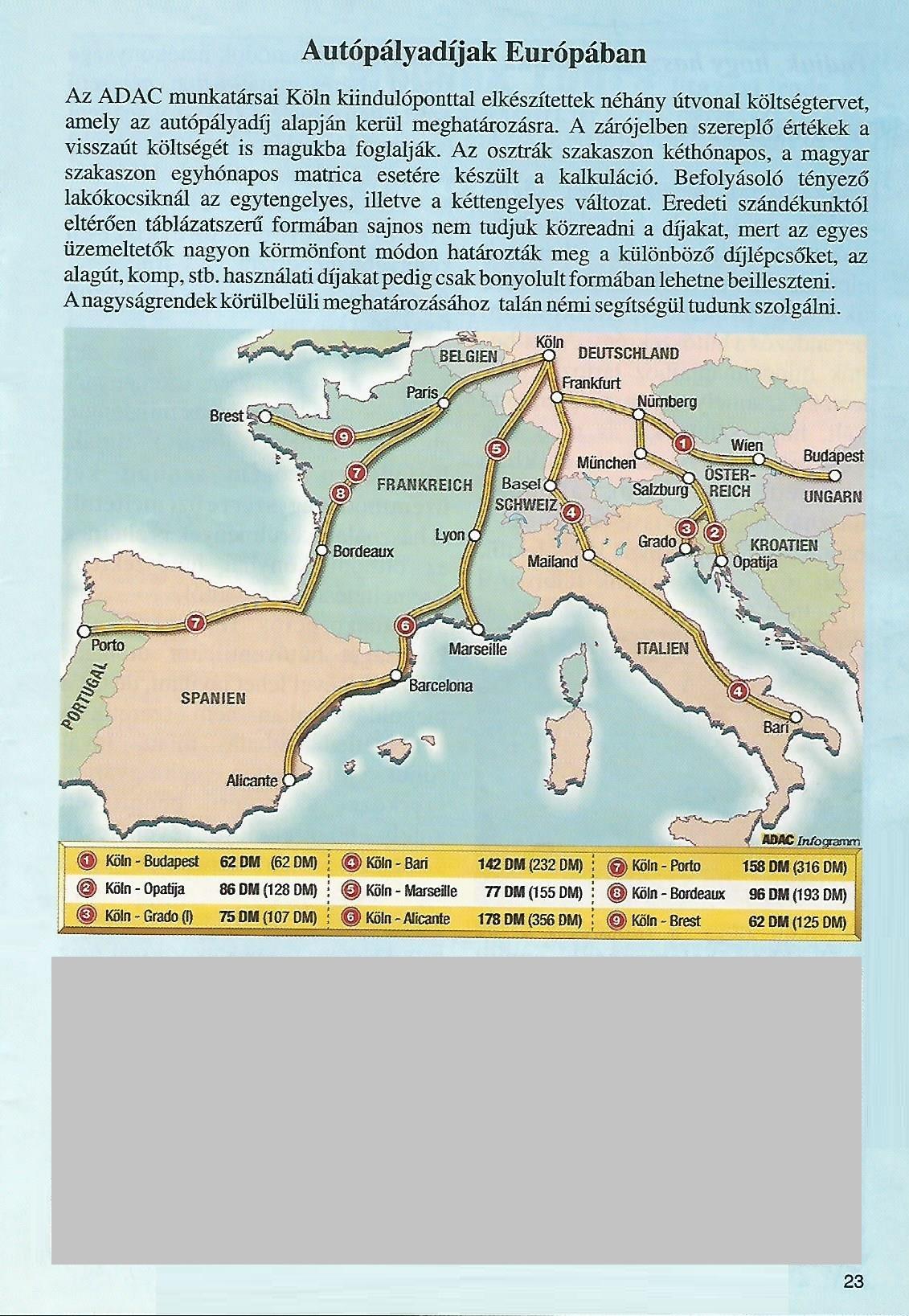 Karavándor magazin 2001. Nyár, Autópálya díjak Európában