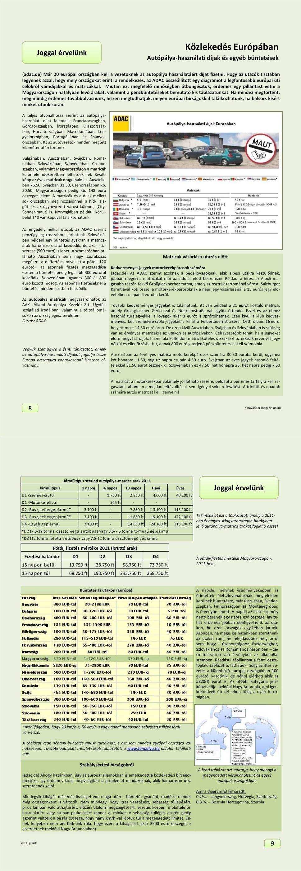Joggal érvelünk - Autópálya használati díjak Európában