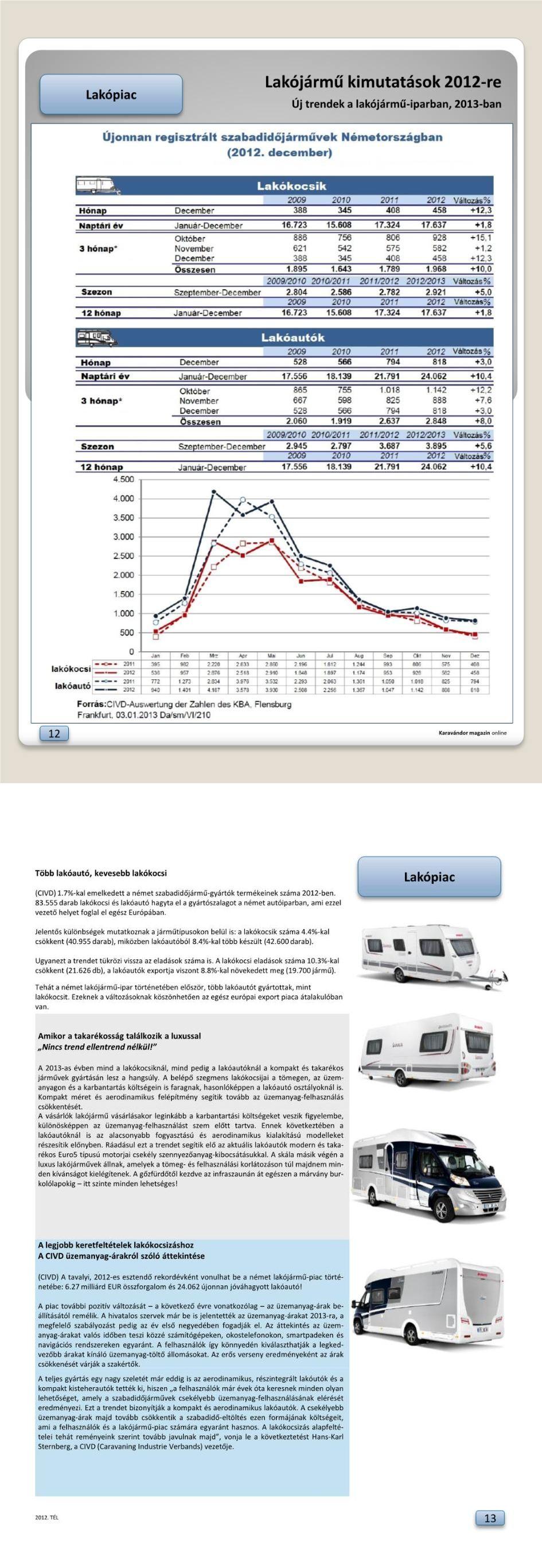 Lakópiac - Lakójármű kimutatás 2012